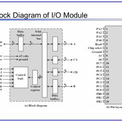 Mitsubishi Pajero Io Wiring Diagram 2004 Dodge Neon Stereo Yf Imixeasy De Block Gmu Schullieder U2022 Rh Armorblock