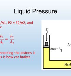 diagram of liquid pressure wiring diagrams diagram of liquid pressure [ 1280 x 720 Pixel ]