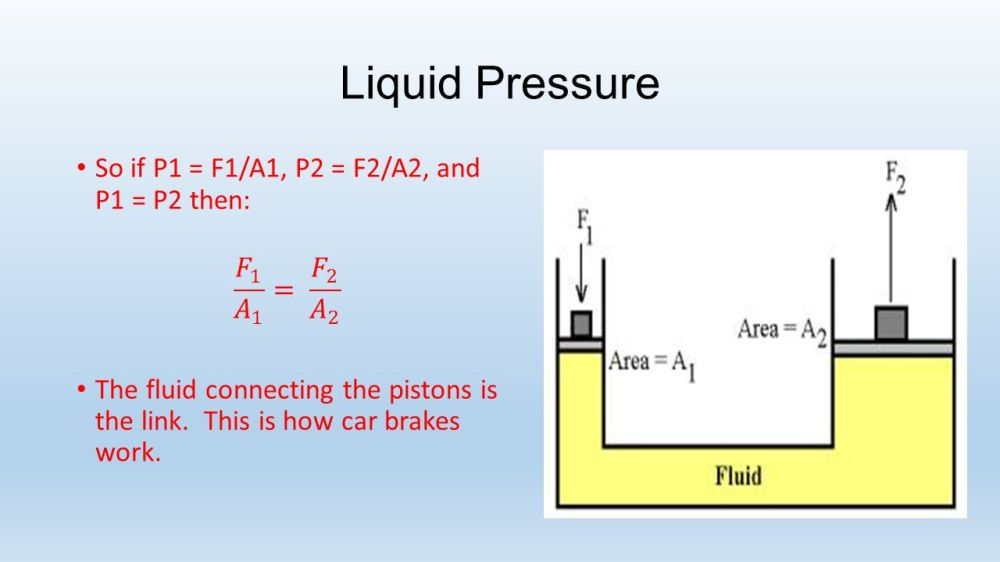 medium resolution of diagram of liquid pressure wiring diagrams diagram of liquid pressure
