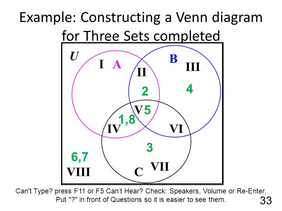 virtual venn diagram