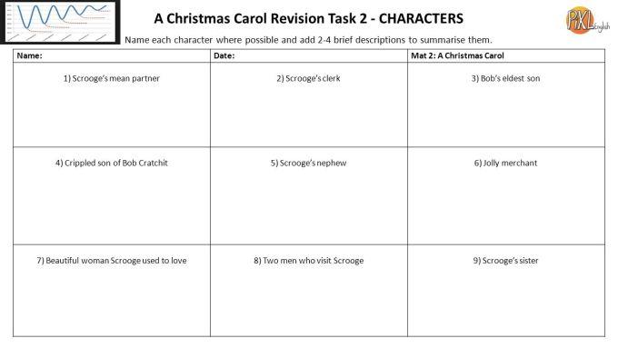 a christmas carol revision mats ppt online