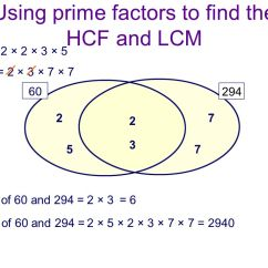 Hcf And Lcm Using Venn Diagrams Wiring Diagram For Atv Winch Numbers Properties Learning Objective Recognise Use Multiples 11