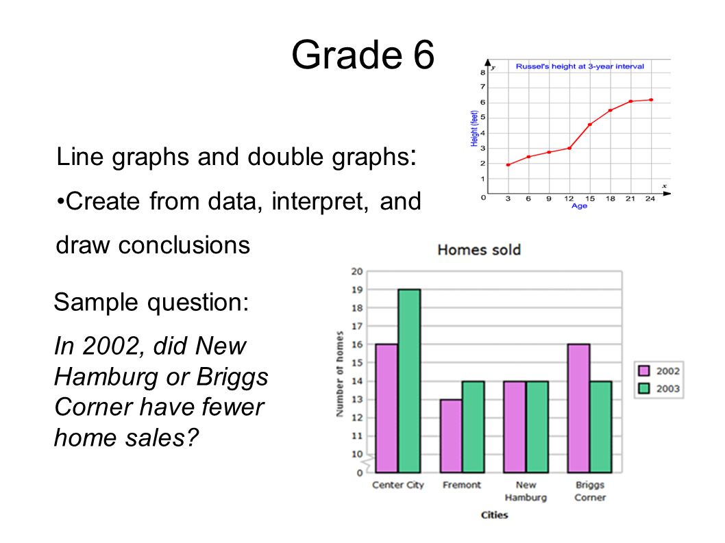 Statistics And Probability Dataysis Grade 2 12