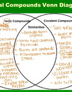 Chemical compounds venn diagram rd also bonding due classroom rules contract review ppt video rh slideplayer
