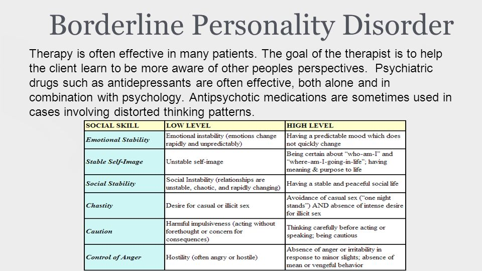 Borderline Personality Disorder Research Paper Term Paper Help