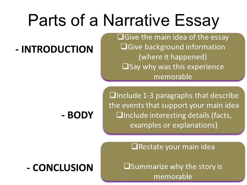 Writing A Narrative Essay Ppt Video Online Download