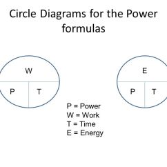 Power Circle Diagram Hot Tub Wiring Uk Work Physics 4th Six Weeks Ppt Download Diagrams For The Formulas