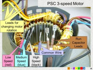 E2 Motors and Motor Starting (Modified)  ppt video online
