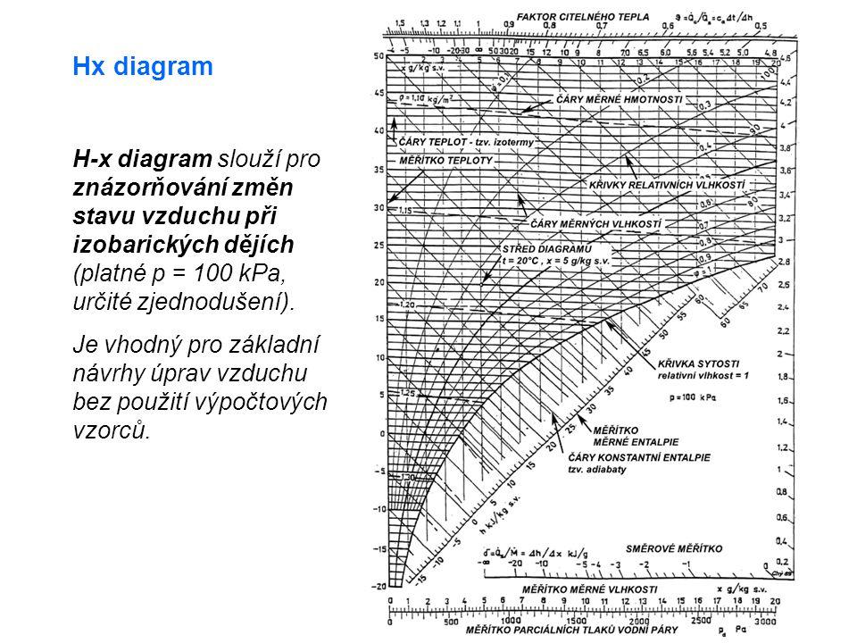[DIAGRAM] Nokia X Diagram FULL Version HD Quality X
