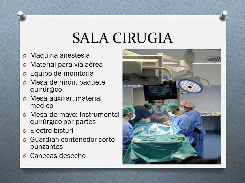 DOTACION SALAS DE CIRUGIA  ppt video online descargar