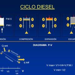 Pv Diagram For A Piston Iec Power Cord Wiring GeneraciÓn De Potencia Gas - Ppt Descargar