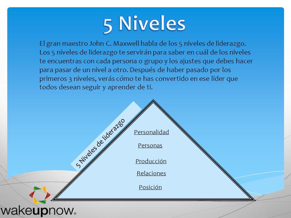 Resultado de imagen de liderazgo nivel 5
