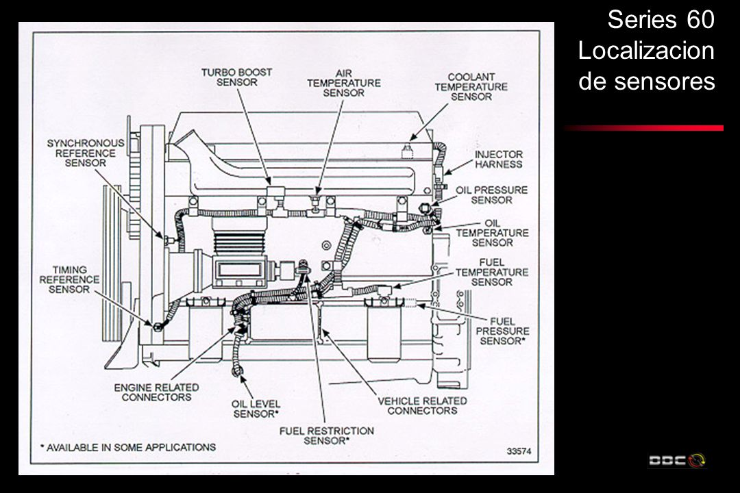 Paccar Engine Diagram Dodge Engines Wiring Diagram ~ ODICIS