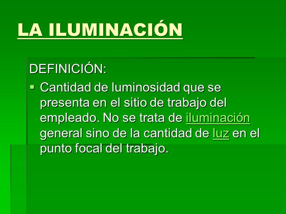 Iluminacion Focal Definicion