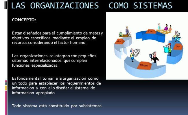 Las Organizaciones Como Sistemas Ppt Descargar