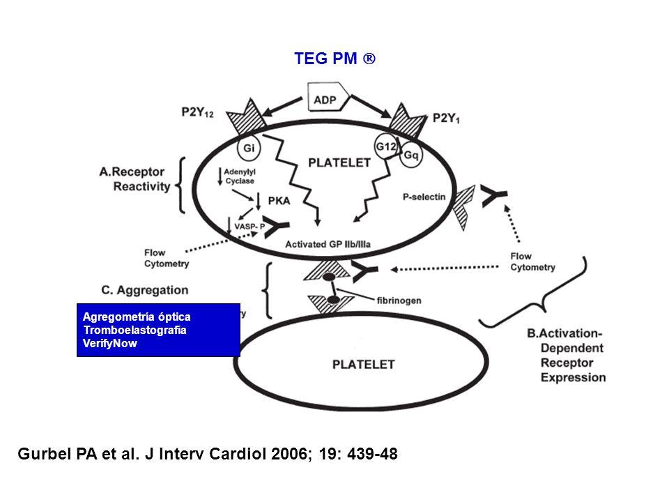 Antiagregantes plaquetarios en el paciente quirúrgico