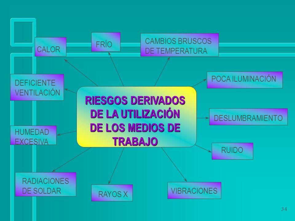 MATERIALES PARA EL CURSO DE EPIDEMIOLOGA LABORAL  ppt