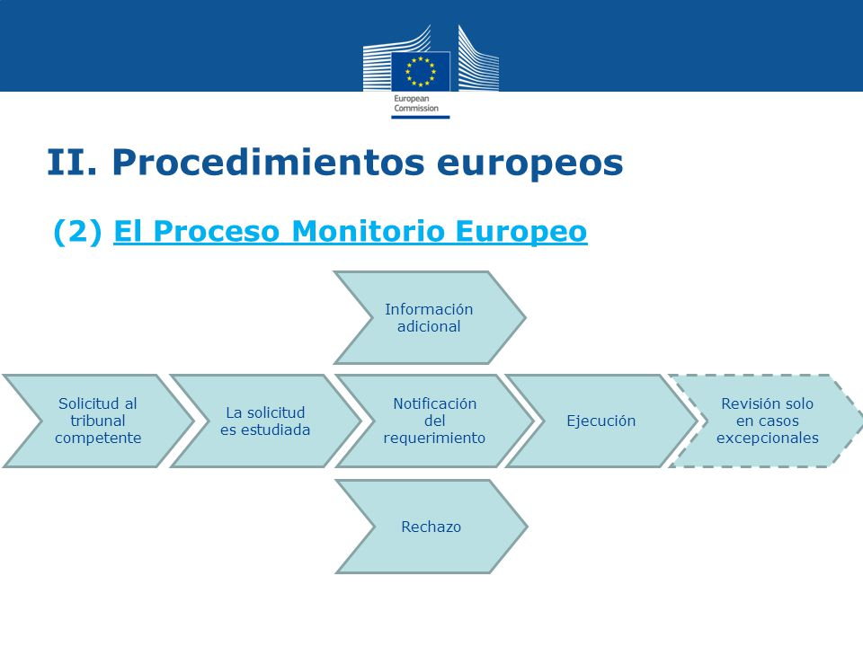 Resultado de imagen de procedimiento monitorio europeo