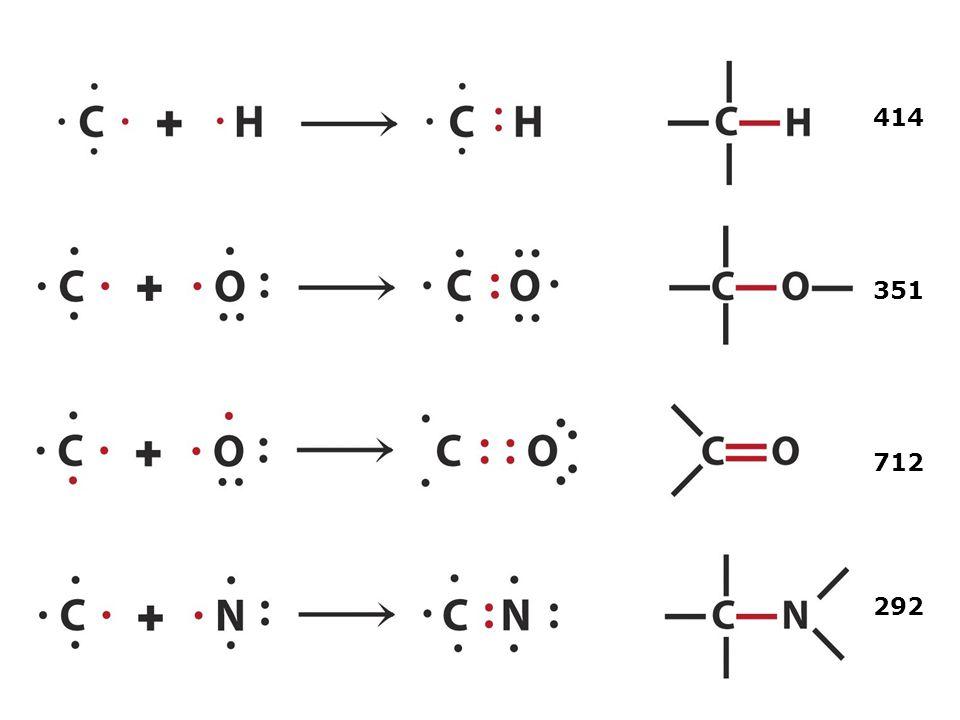 Bioquímica General Intermedia Lehninger Principles of