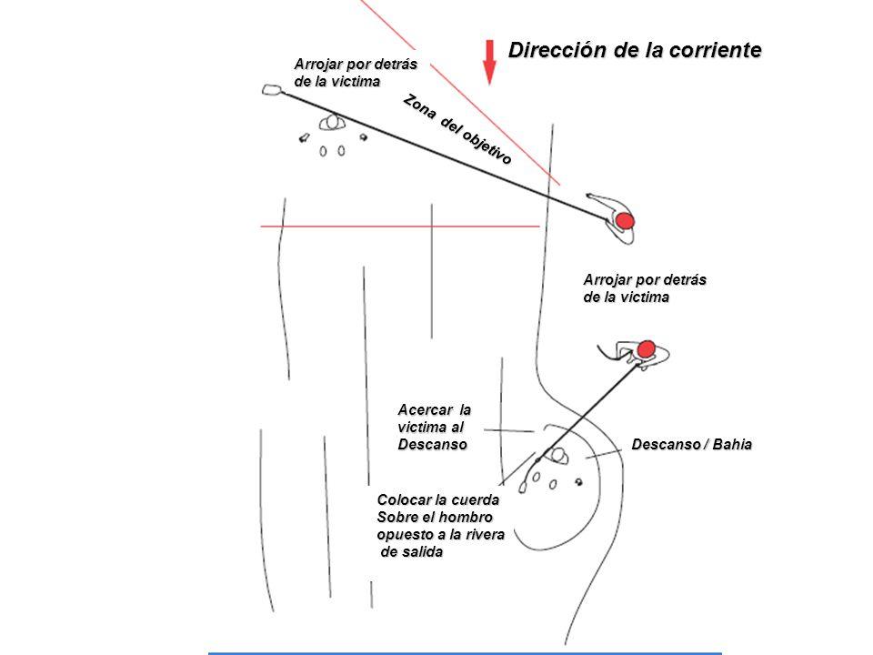 RESCATE ACUÁTICO TÉCNICAS Y MÉTODOS DE IMPLEMENTACIÓN