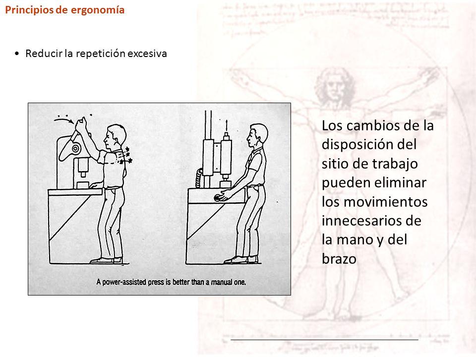Principios de ergonoma  ppt descargar