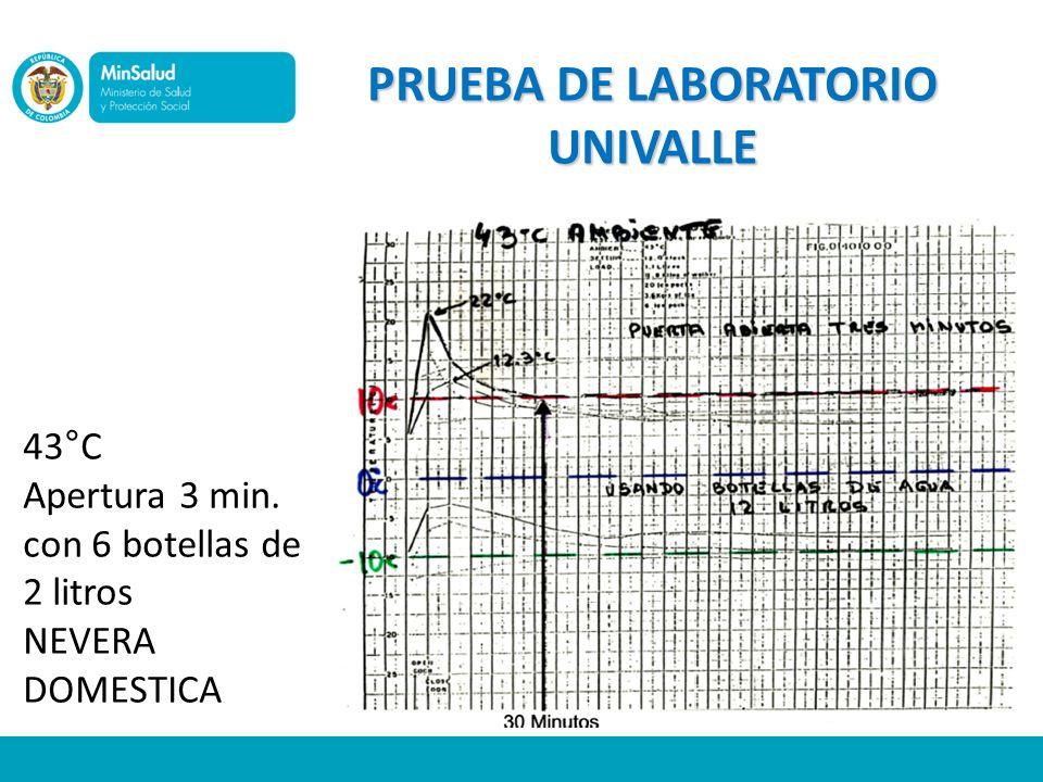 PROGRAMA AMPLIADO DE INMUNIZACIONES  ppt descargar