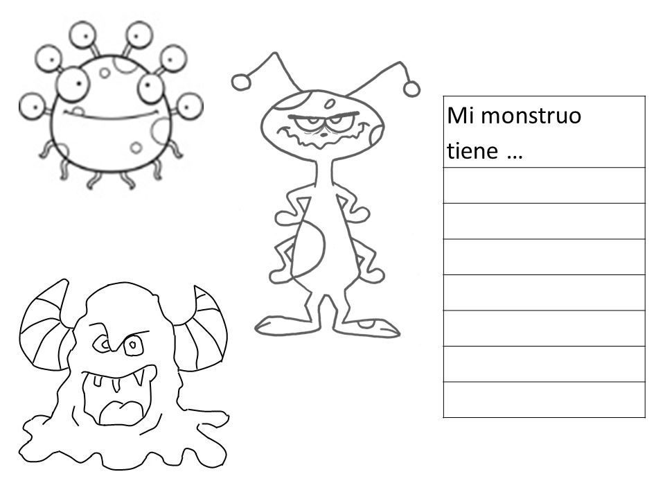 Las partes del cuerpo Ask pupils to name the parts of the
