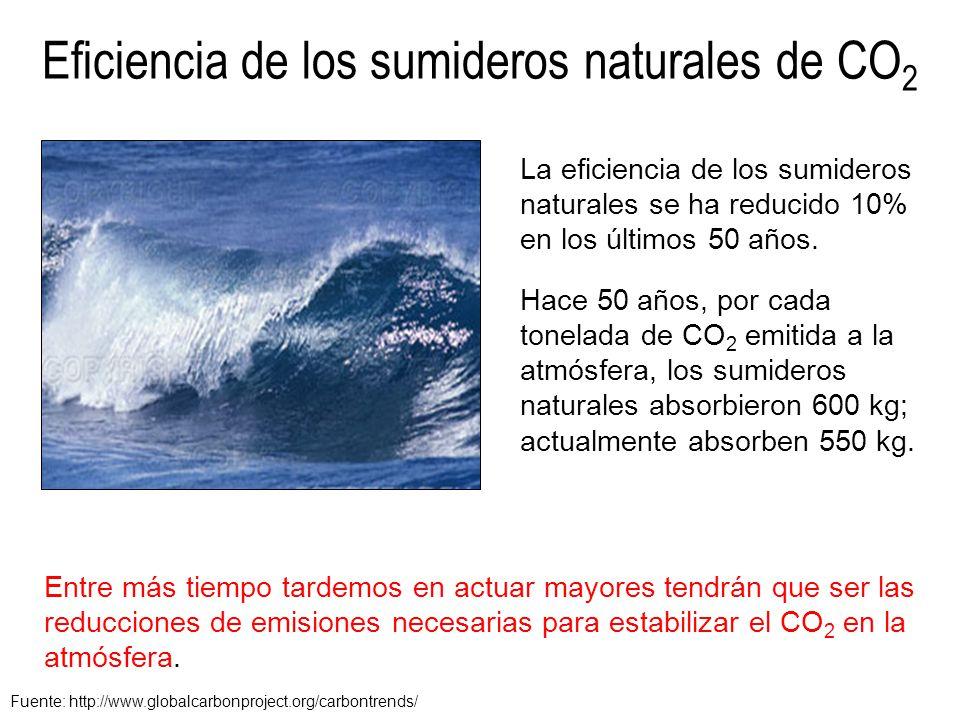 Seminario Internacional Cambio climtico campo y