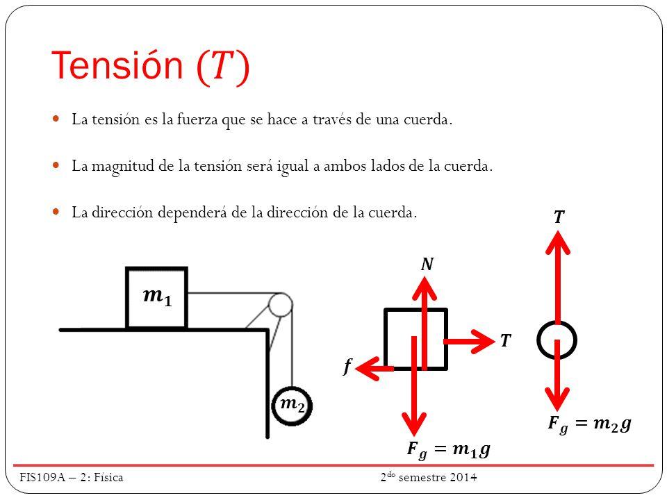 Física Dinámica Conceptos Básicos Y Problemas  Ppt Video