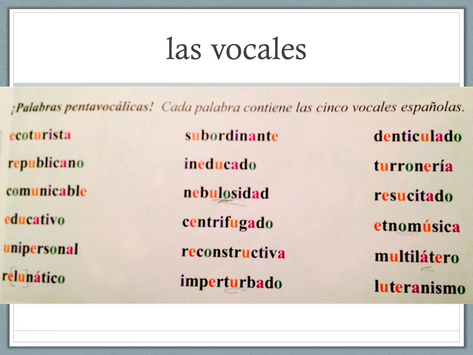 How Say And Spanish