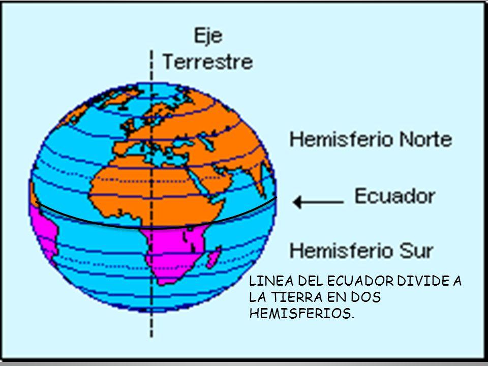 Resultado de imagem para hemisfério norte ecuador