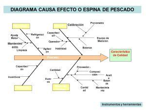 GESTION DE CALIDAD ADMINISTRACIÓN DE EMPRESAS  ppt descargar