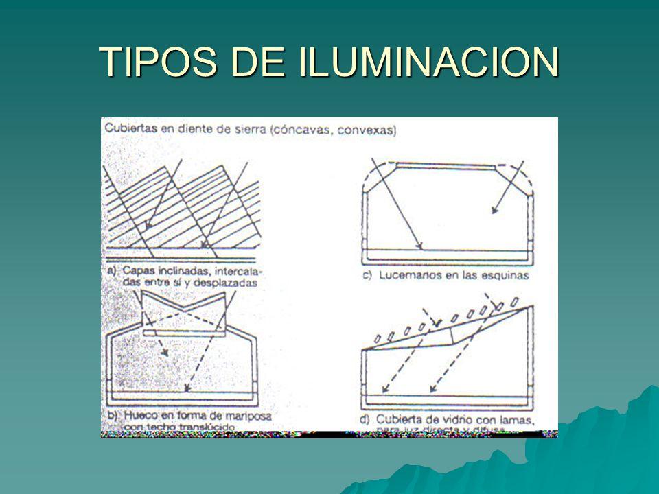 SISTEMAS DE ILUMINACION  ppt video online descargar