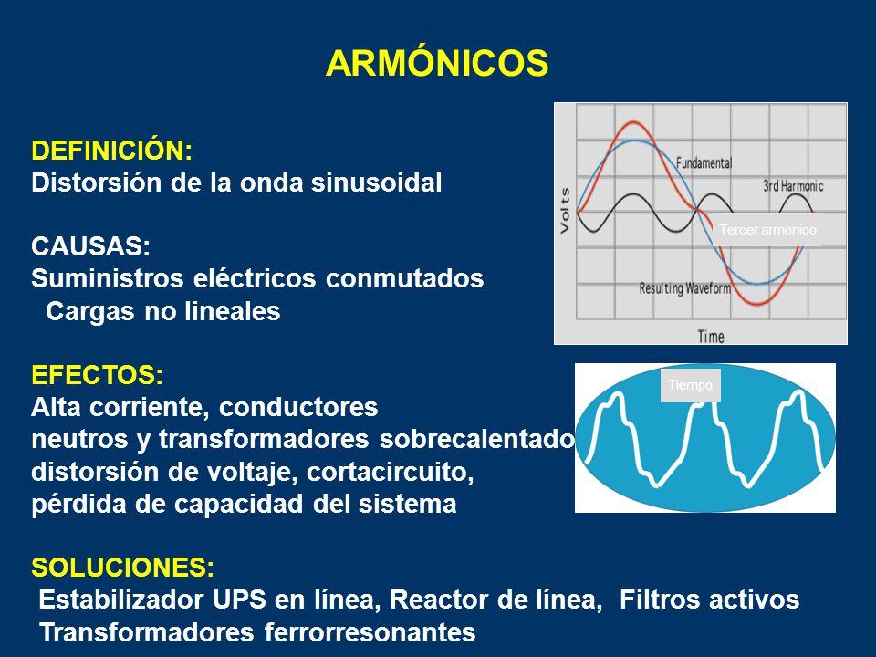 CALIDAD DE LA ENERGIA ELECTRICA  ppt descargar