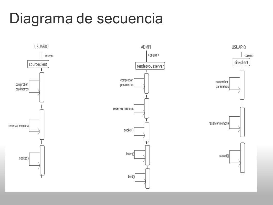 Diagrama Ere - Wiring Diagrams Schema