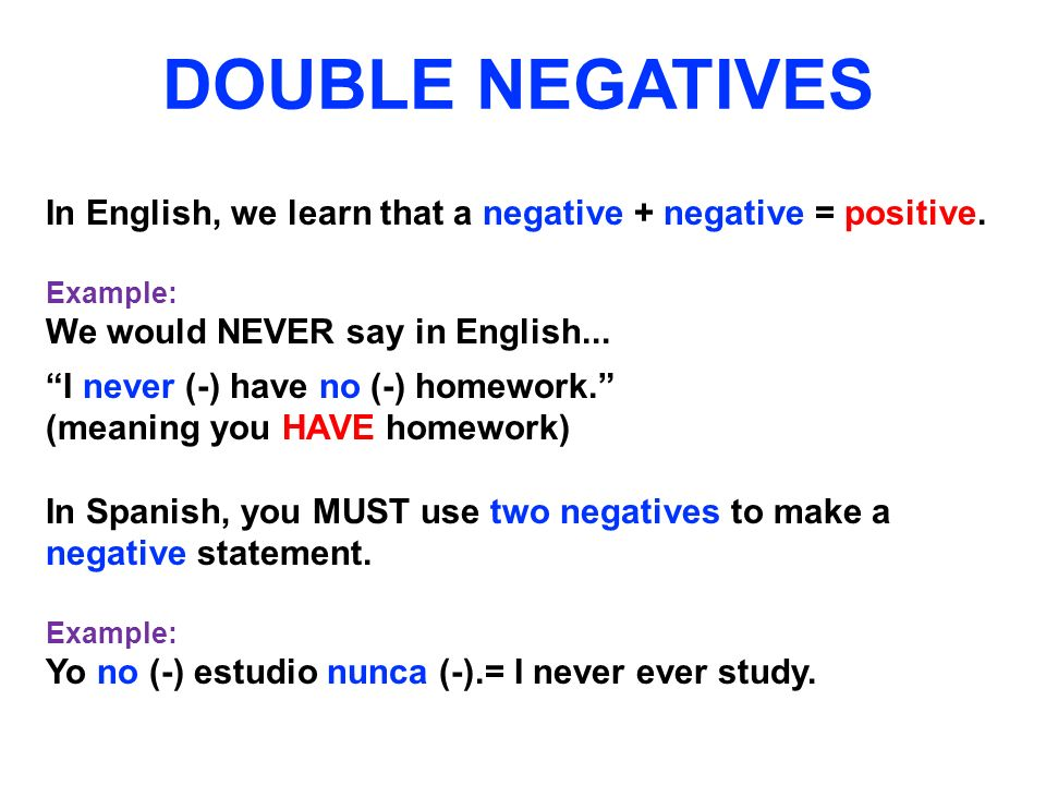 How Say Use Spanish