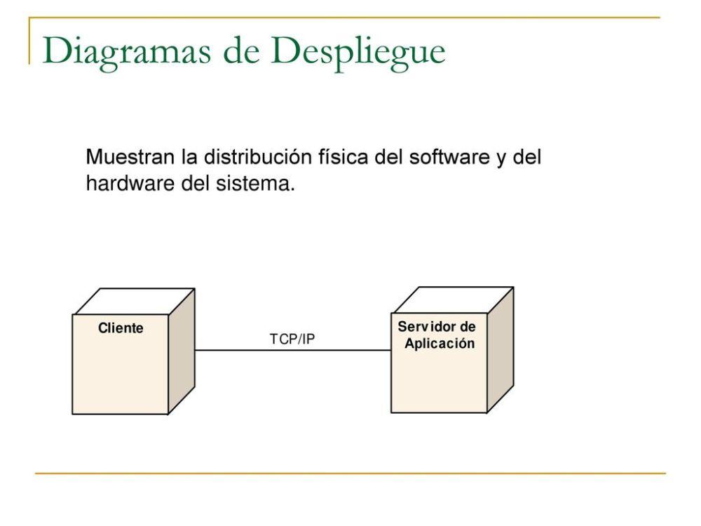 medium resolution of diagramas de despliegue