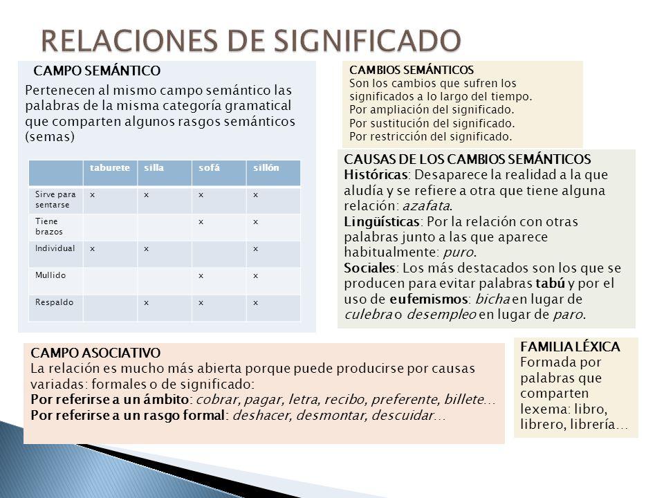 LA PALABRA FORMACIN Y SEMNTICA  ppt video online descargar