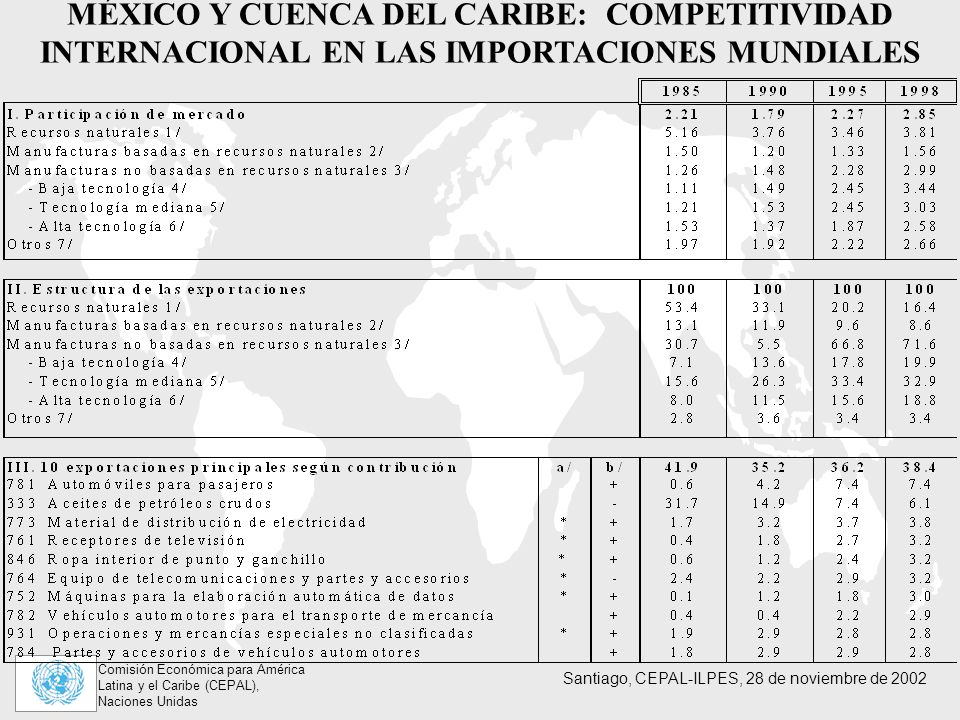 INVERSIÓN EXTRANJERA DIRECTA Y ESTRATEGIAS DE LAS EMPRESAS