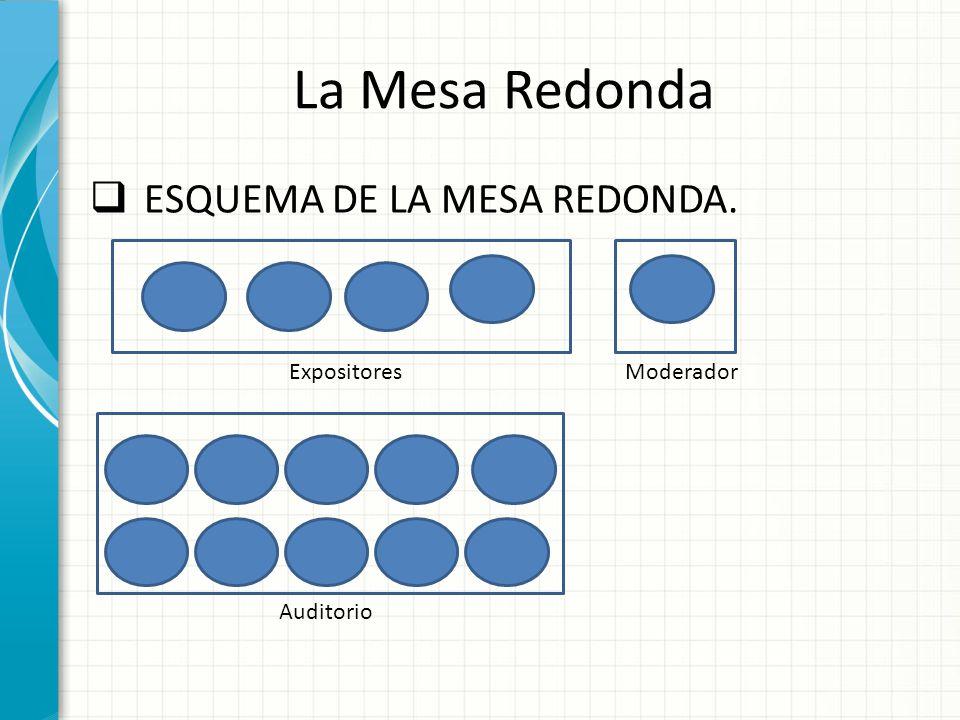 La Mesa Redonda Esta plantilla se puede usar como archivo
