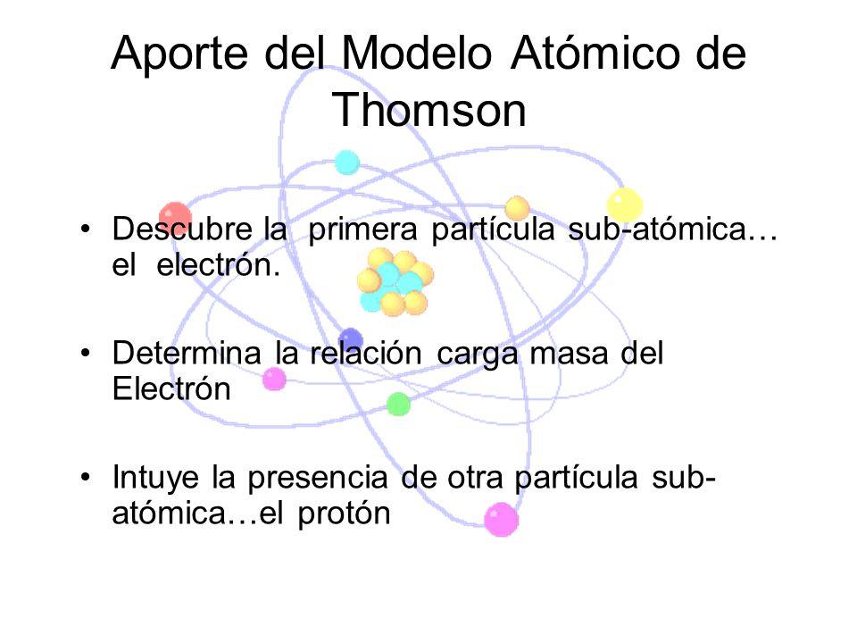 Modelos Atómicos Ppt Descargar
