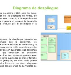 diagrama de despliegue [ 1280 x 720 Pixel ]