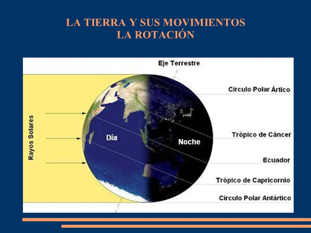 LA TIERRA Y SUS MOVIMIENTOS  ppt video online descargar