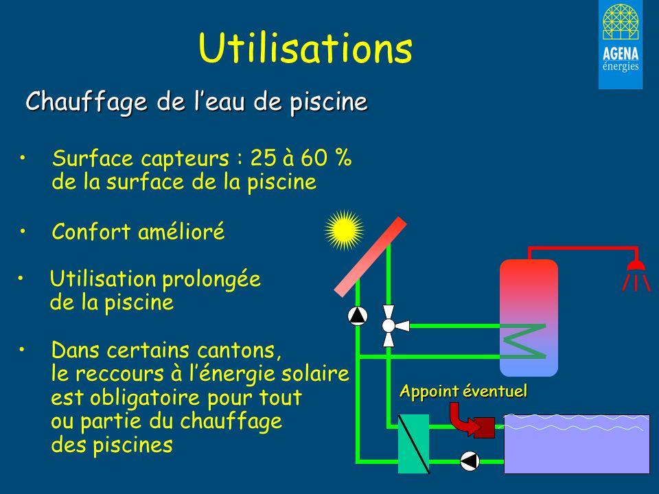 Energie solaire mise au point  ppt video online tlcharger