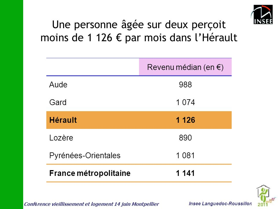 INSEE Languedoc-Roussillon - ppt télécharger