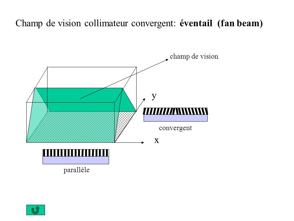 GAMMA CAMERA images  ppt video online tlcharger