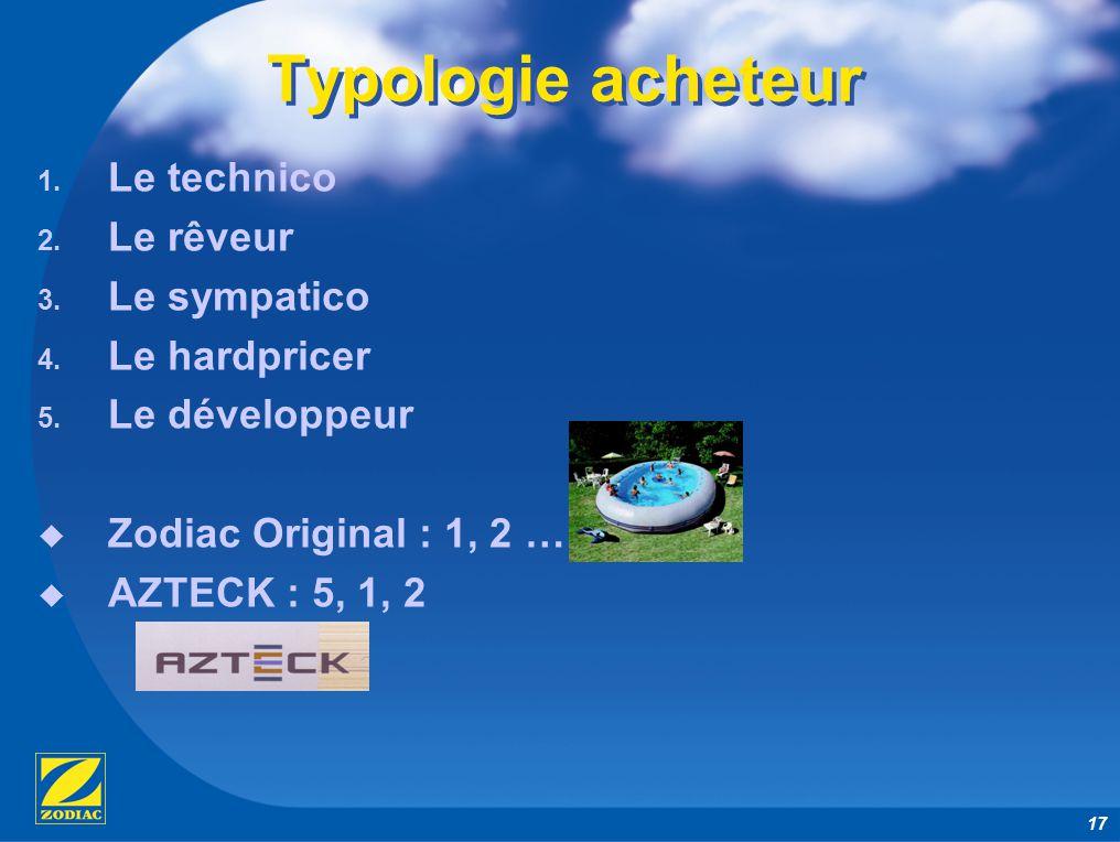 Universit 2005 Gestion du client  ppt video online