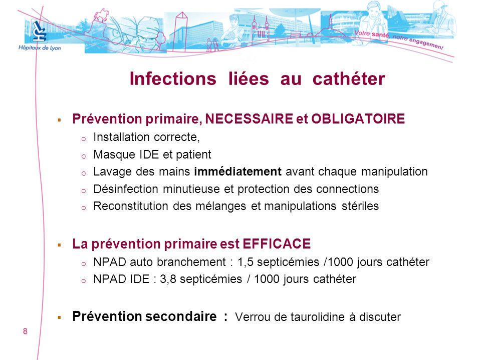 Nutrition Parentrale Des contraintes pour la gestion de la VVC  ppt tlcharger