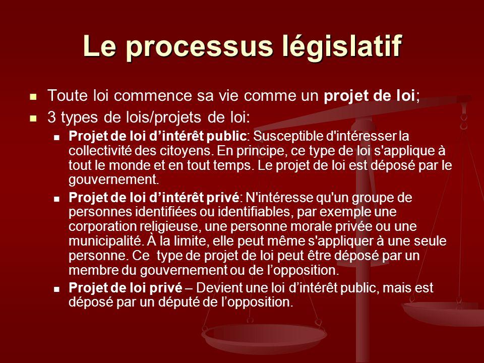 LA LOI  Source de droit Les lois et rglements  ppt video online tlcharger