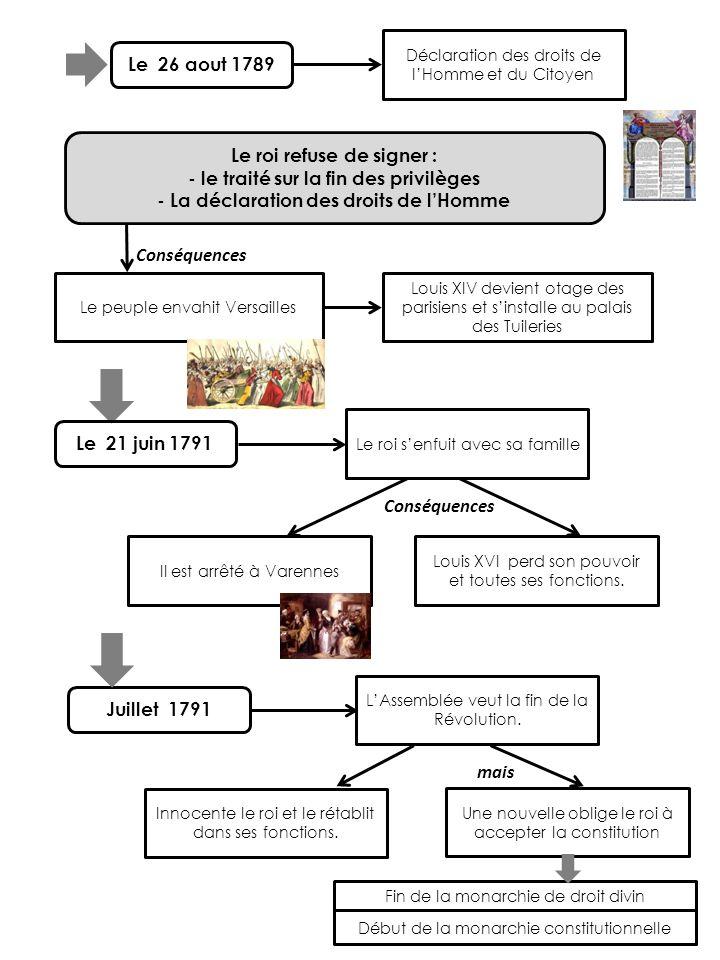 Révolution Française Causes Et Conséquences : révolution, française, causes, conséquences, Causes, Mécontentement, Français, Télécharger